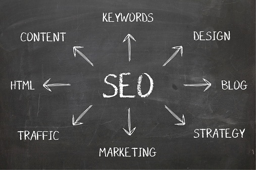 SEO Diagram Concept on Blackboard